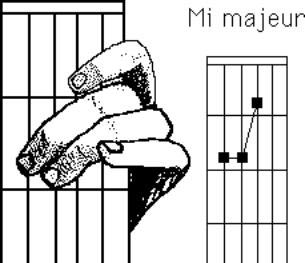 Apprendre la guitare accord de mi majeur accord e apprendre la guitare en ligne - Apprendre la guitare seul mi guitar ...